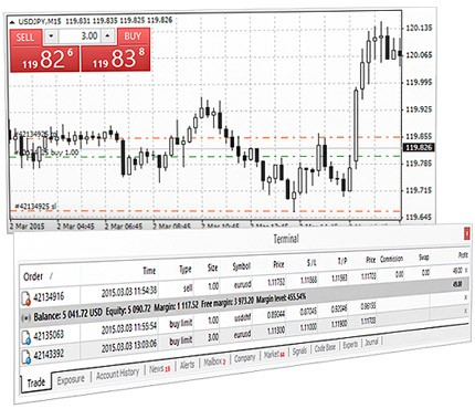 Trading system 4