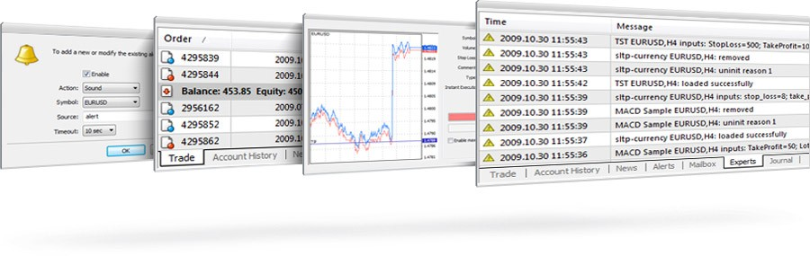 analisi tecnica mercato forex software online